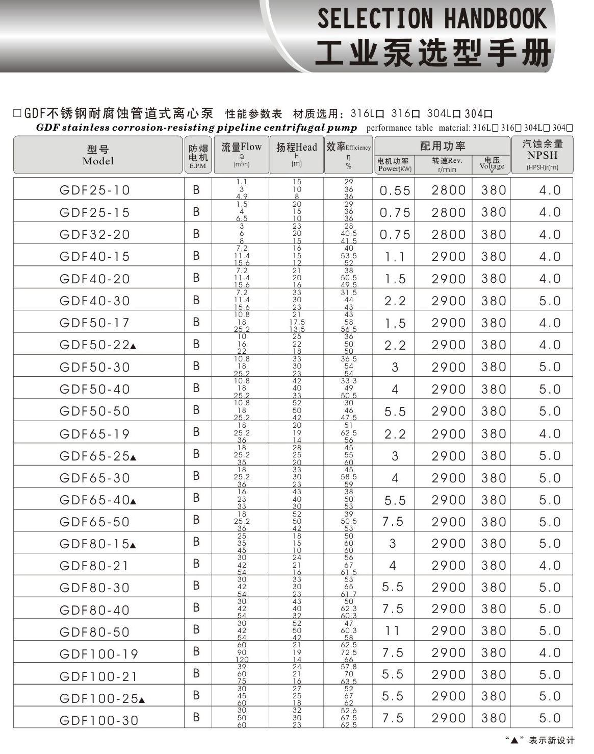 羊城水泵|GDF50-40|东莞不锈钢管道泵|羊城泵业|广州羊城水泵厂